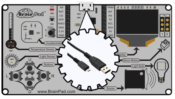 Features – BrainPad